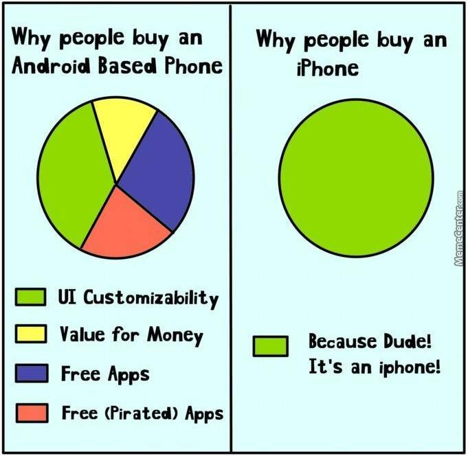 android-vs-iphone_o_2913683.jpg